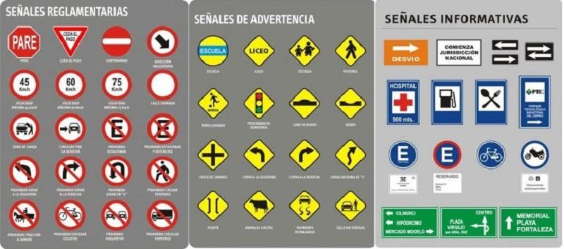 Placas de trânsito no Uruguai